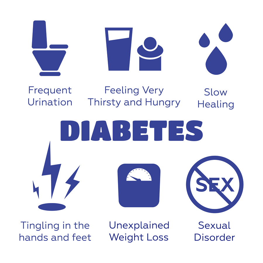 symptoms of diabetes Warning signs of type 1 diabetes recognizing the symptoms of type 1 diabetes is critical early diagnosis saves lives it strikes both children and adults.